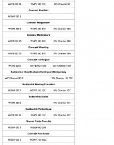 WVPB Television | West Virginia Public Broadcasting 2